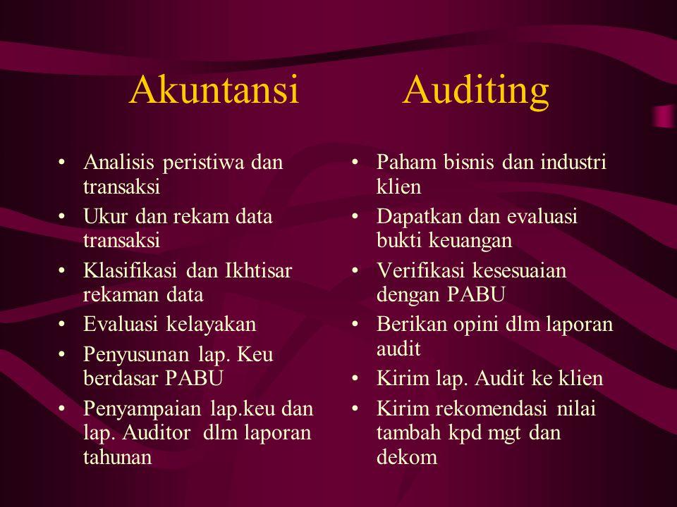 Akuntansi Auditing Analisis peristiwa dan transaksi Ukur dan rekam data transaksi Klasifikasi dan Ikhtisar rekaman data Evaluasi kelayakan Penyusunan