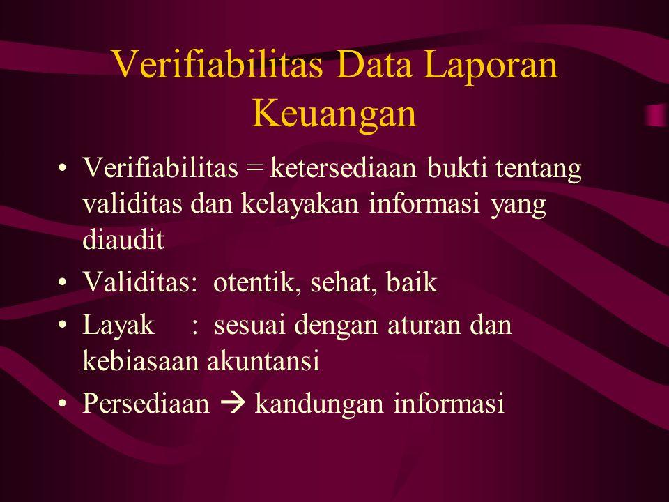 Verifiabilitas Data Laporan Keuangan Verifiabilitas = ketersediaan bukti tentang validitas dan kelayakan informasi yang diaudit Validitas: otentik, sehat, baik Layak: sesuai dengan aturan dan kebiasaan akuntansi Persediaan  kandungan informasi