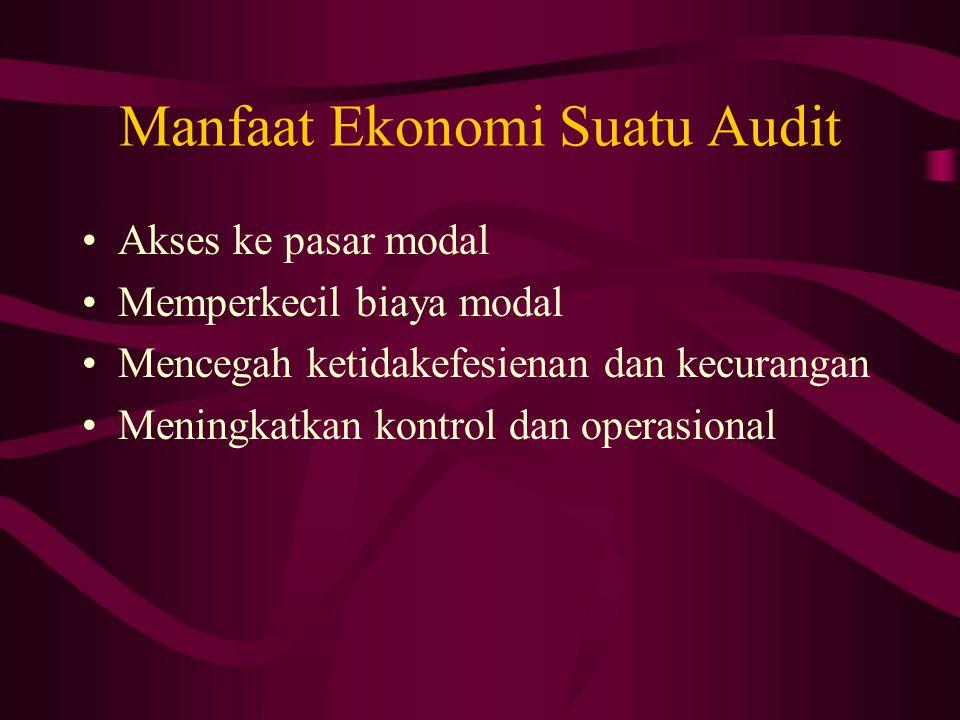 Keterbatasan Audit Laporan keuangan Biaya: sampling Waktu: 2-3 bulan ssdh tgl neraca Alternatif prinsip akuntansi Estimasi Akuntansi