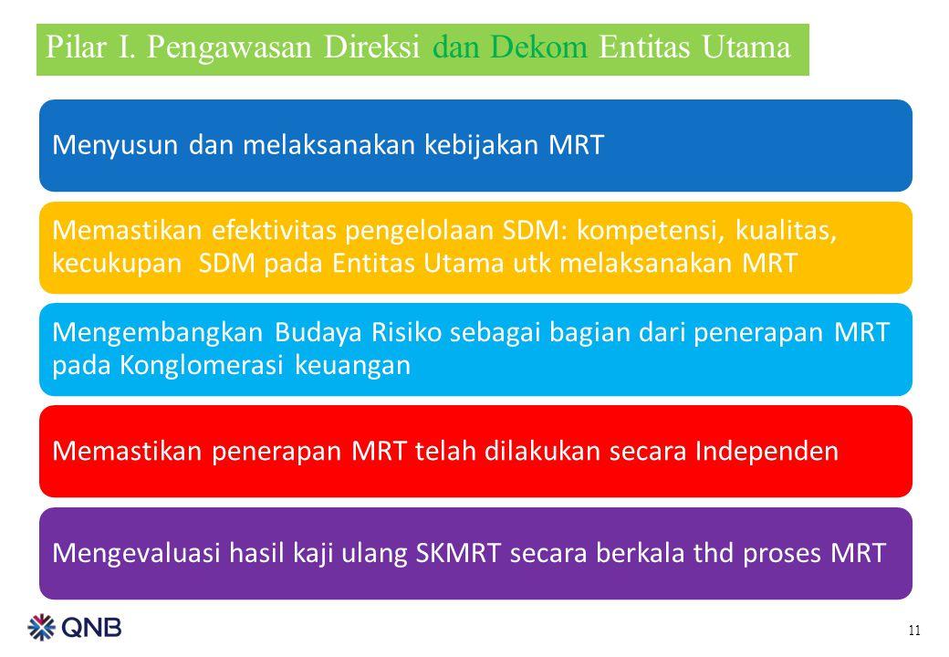 11 Pilar I. Pengawasan Direksi dan Dekom Entitas Utama Menyusun dan melaksanakan kebijakan MRT Memastikan efektivitas pengelolaan SDM: kompetensi, kua