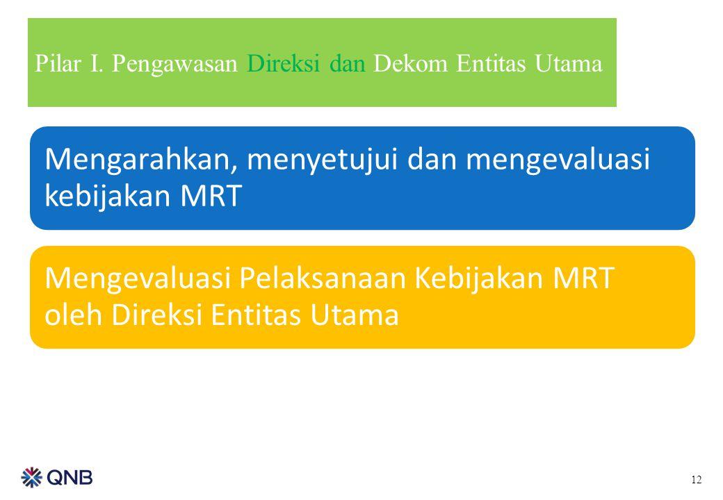 12 Pilar I. Pengawasan Direksi dan Dekom Entitas Utama Mengarahkan, menyetujui dan mengevaluasi kebijakan MRT Mengevaluasi Pelaksanaan Kebijakan MRT o