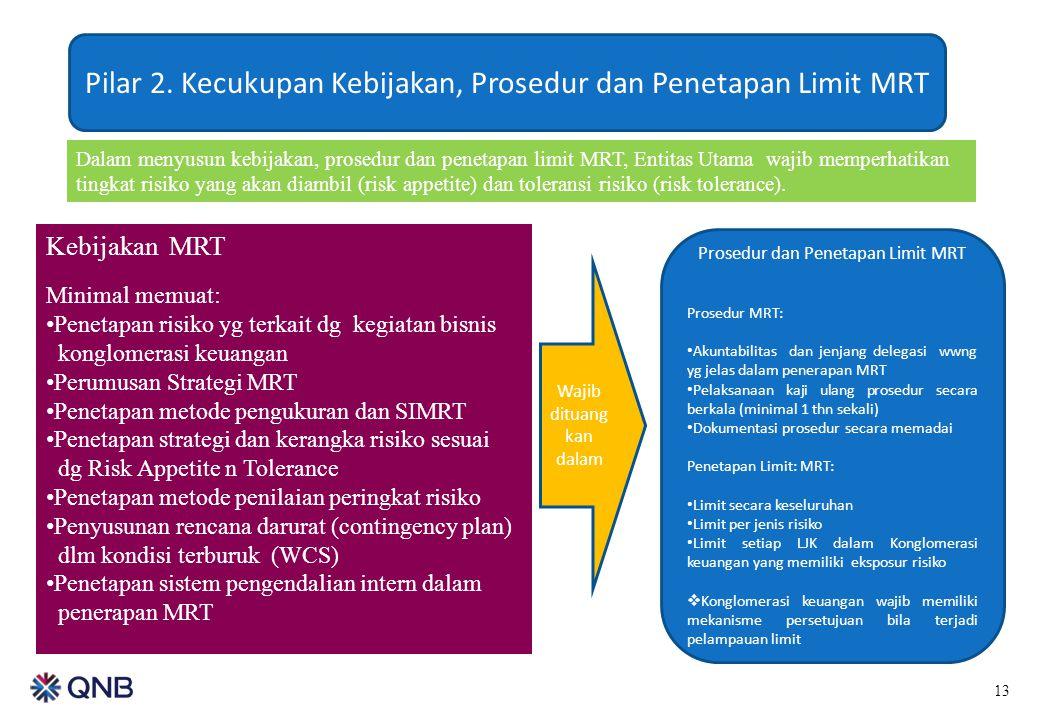 13 Pilar 2. Kecukupan Kebijakan, Prosedur dan Penetapan Limit MRT Dalam menyusun kebijakan, prosedur dan penetapan limit MRT, Entitas Utama wajib memp