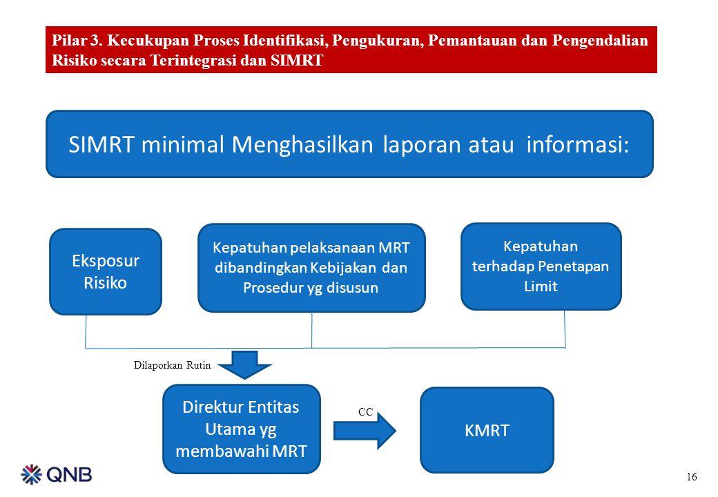 16 Pilar 3. Kecukupan Proses Identifikasi, Pengukuran, Pemantauan dan Pengendalian Risiko secara Terintegrasi dan SIMRT SIMRT minimal Menghasilkan lap
