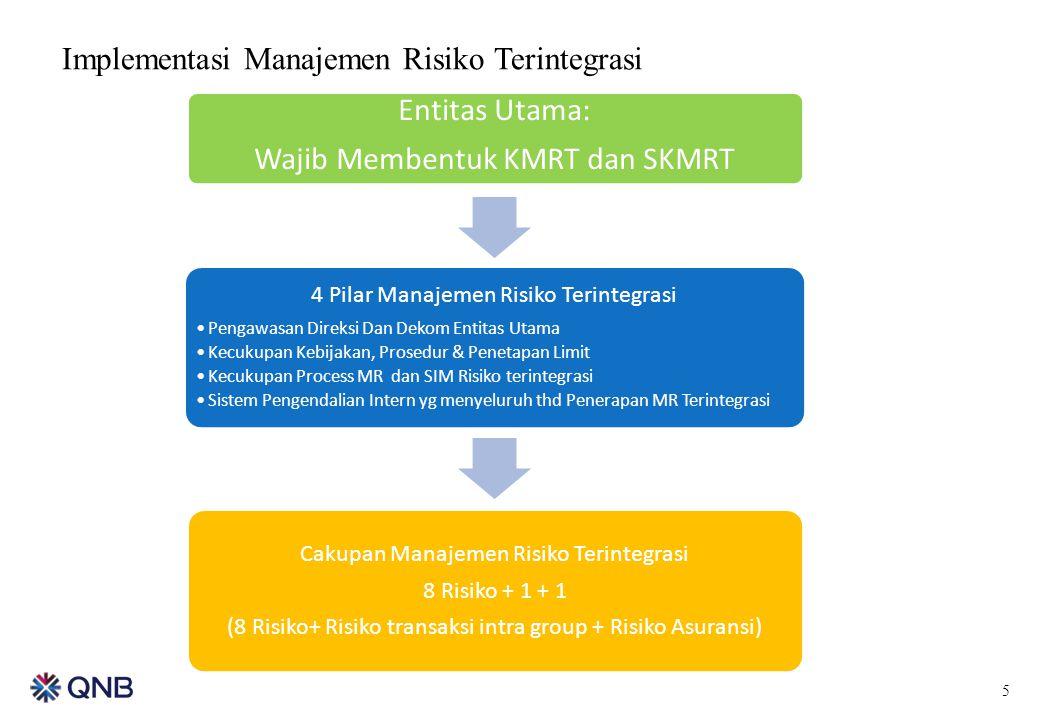 5 Entitas Utama: Wajib Membentuk KMRT dan SKMRT 4 Pilar Manajemen Risiko Terintegrasi Pengawasan Direksi Dan Dekom Entitas Utama Kecukupan Kebijakan,