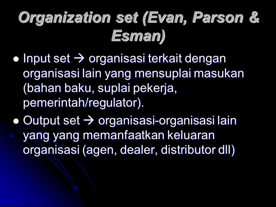 Organization set (Evan, Parson & Esman) Input set  organisasi terkait dengan organisasi lain yang mensuplai masukan (bahan baku, suplai pekerja, peme