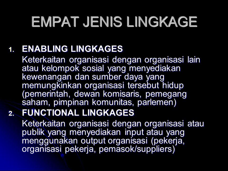 EMPAT JENIS LINGKAGE 1. ENABLING LINGKAGES Keterkaitan organisasi dengan organisasi lain atau kelompok sosial yang menyediakan kewenangan dan sumber d