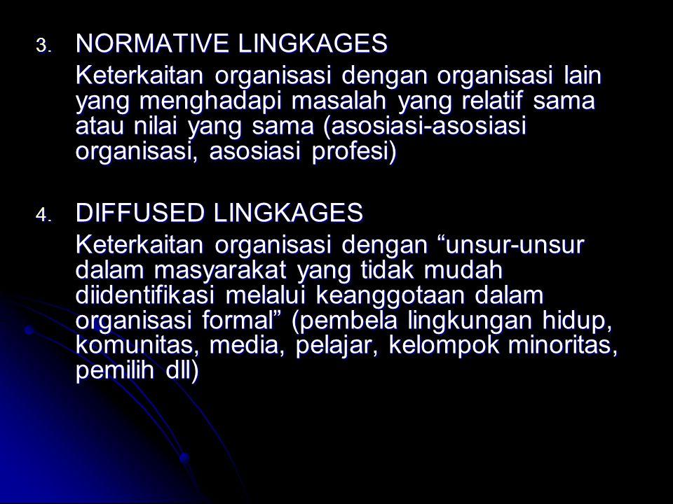 3. NORMATIVE LINGKAGES Keterkaitan organisasi dengan organisasi lain yang menghadapi masalah yang relatif sama atau nilai yang sama (asosiasi-asosiasi
