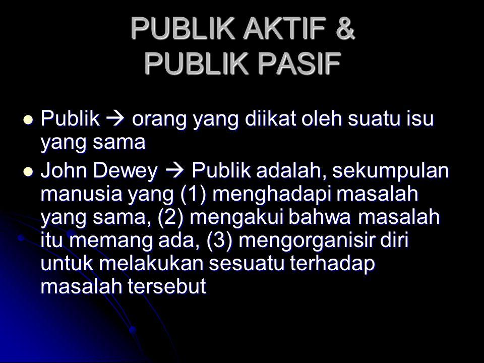 PUBLIK AKTIF & PUBLIK PASIF Publik  orang yang diikat oleh suatu isu yang sama Publik  orang yang diikat oleh suatu isu yang sama John Dewey  Publi