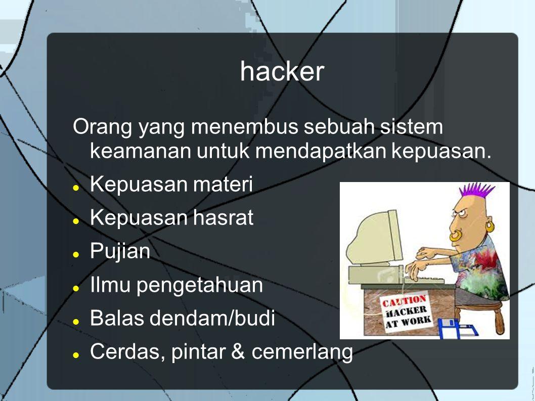 hacker Orang yang menembus sebuah sistem keamanan untuk mendapatkan kepuasan. Kepuasan materi Kepuasan hasrat Pujian Ilmu pengetahuan Balas dendam/bud