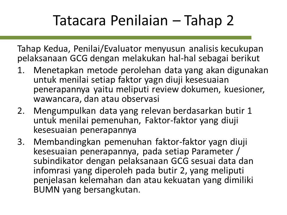 Tatacara Penilaian – Tahap 2 Tahap Kedua, Penilai/Evaluator menyusun analisis kecukupan pelaksanaan GCG dengan melakukan hal-hal sebagai berikut 1.Men