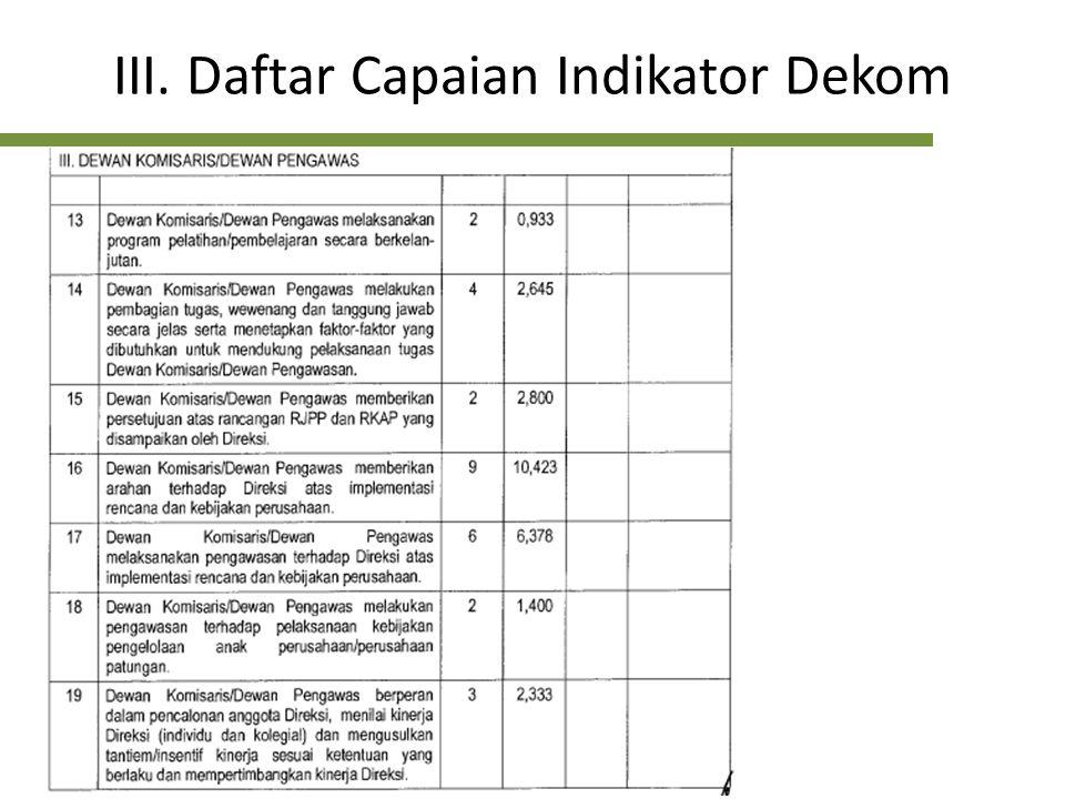 III. Daftar Capaian Indikator Dekom