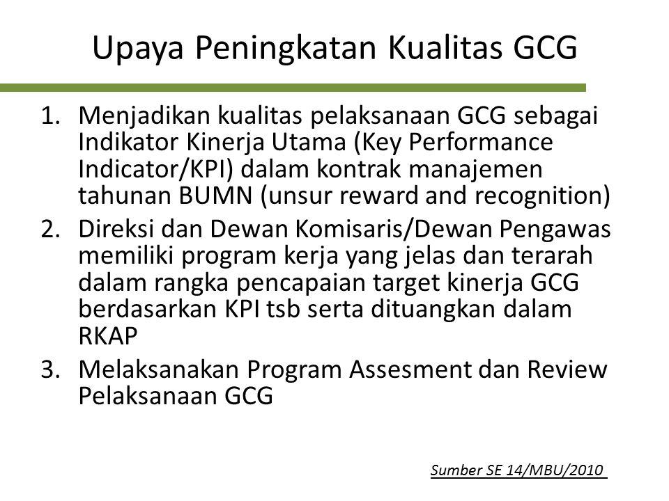 Upaya Peningkatan Kualitas GCG 1.Menjadikan kualitas pelaksanaan GCG sebagai Indikator Kinerja Utama (Key Performance Indicator/KPI) dalam kontrak man