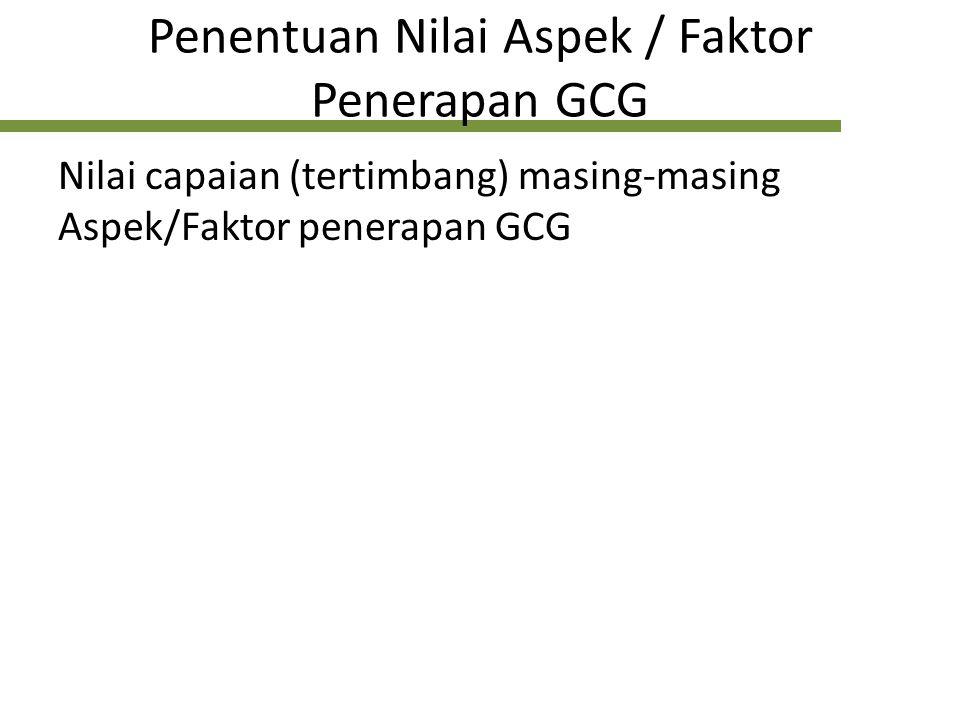 Penentuan Nilai Aspek / Faktor Penerapan GCG Nilai capaian (tertimbang) masing-masing Aspek/Faktor penerapan GCG