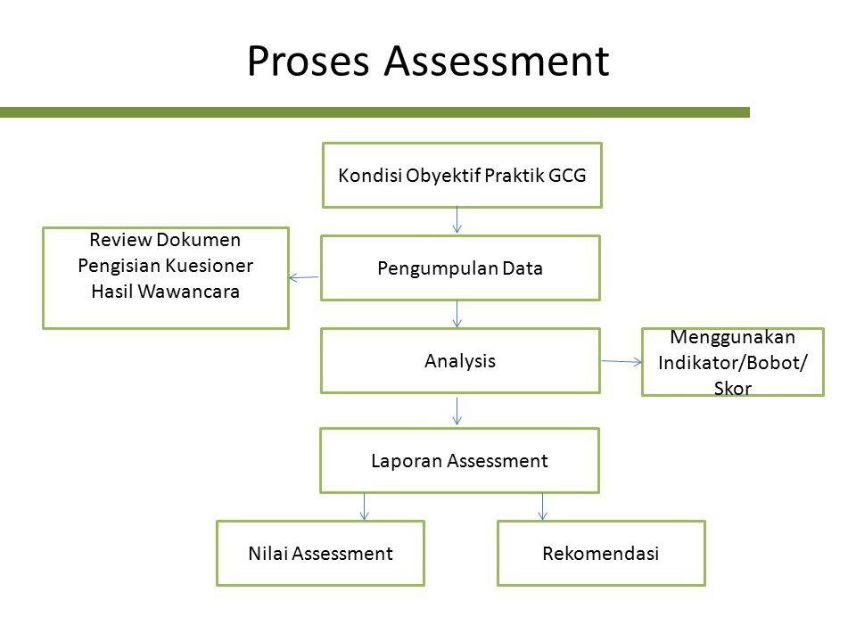 Proses Assessment Kondisi Obyektif Praktik GCG Pengumpulan Data Review Dokumen Pengisian Kuesioner Hasil Wawancara Analysis Laporan Assessment Menggun