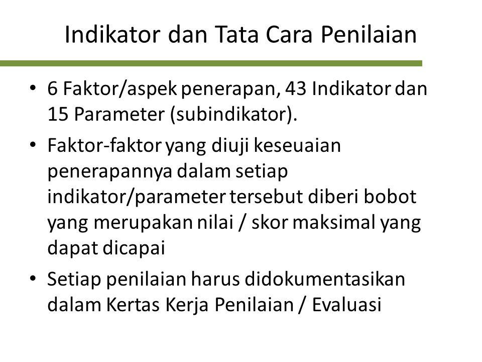 Indikator dan Tata Cara Penilaian 6 Faktor/aspek penerapan, 43 Indikator dan 15 Parameter (subindikator). Faktor-faktor yang diuji keseuaian penerapan