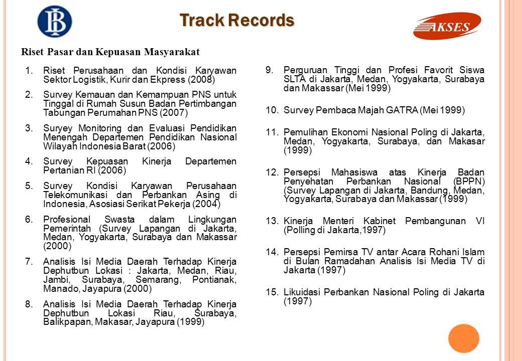 Track Records Track Records 1.Riset Perusahaan dan Kondisi Karyawan Sektor Logistik, Kurir dan Ekpress (2008) 2.Survey Kemauan dan Kemampuan PNS untu