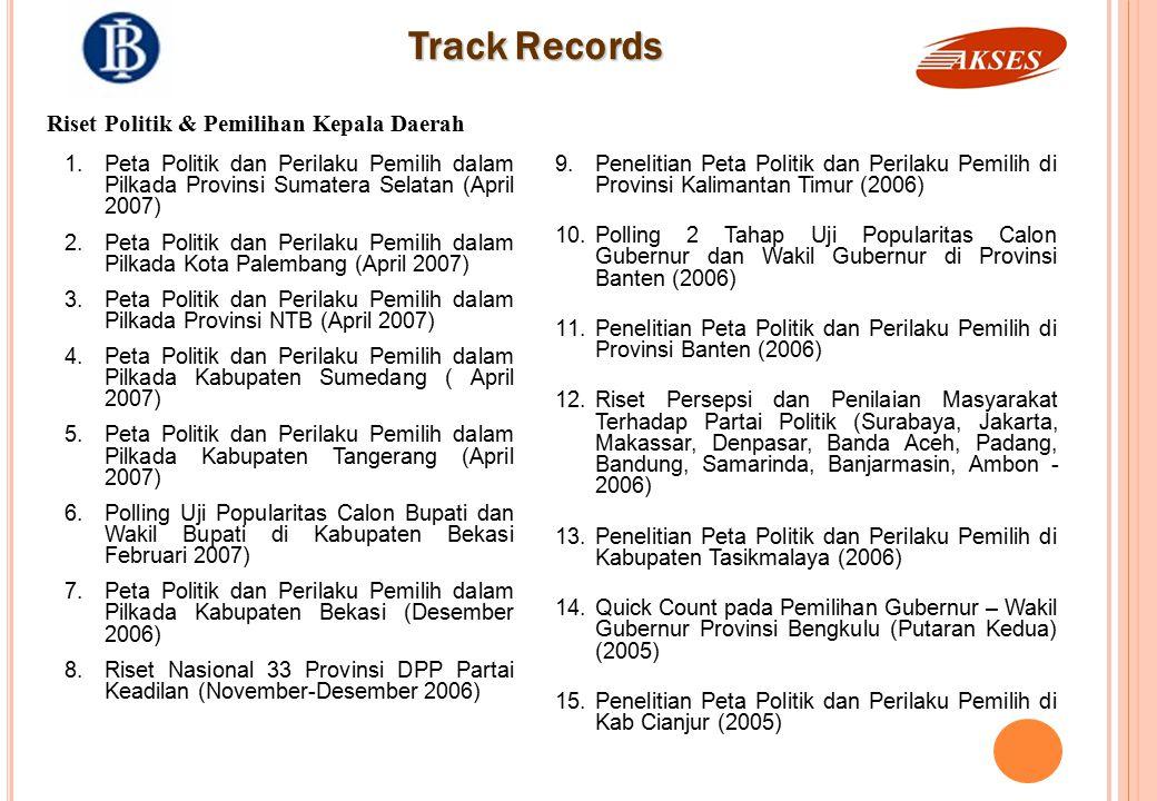 Track Records Track Records 1. Peta Politik dan Perilaku Pemilih dalam Pilkada Provinsi Sumatera Selatan (April 2007) 2. Peta Politik dan Perilaku Pe