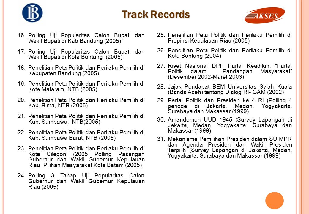 Track Records Track Records 16. Polling Uji Popularitas Calon Bupati dan Wakil Bupati di Kab Bandung (2005) 17. Polling Uji Popularitas Calon Bupati