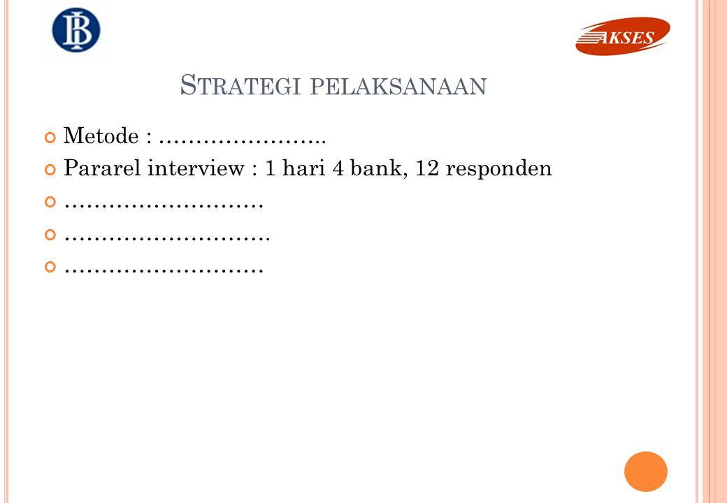 S TRATEGI PELAKSANAAN Metode : ………………….. Pararel interview : 1 hari 4 bank, 12 responden ……………………… ………………………. ………………………
