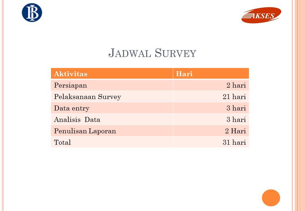 J ADWAL S URVEY AktivitasHari Persiapan2 hari Pelaksanaan Survey21 hari Data entry3 hari Analisis Data3 hari Penulisan Laporan2 Hari Total31 hari
