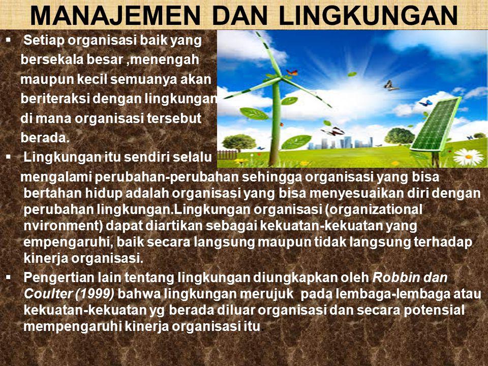 PERTEMUAN 4 Manajemen dan Lingkungannya 1.Lingkungan ekternal langsung 2.