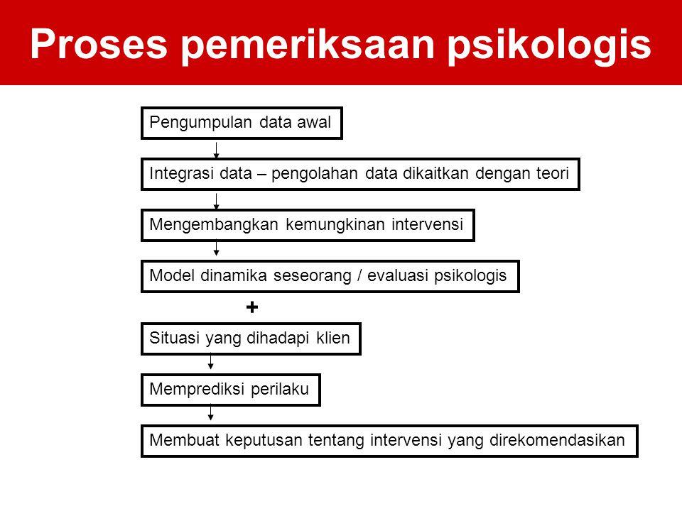 Proses pemeriksaan psikologis Pengumpulan data awal Integrasi data – pengolahan data dikaitkan dengan teori Mengembangkan kemungkinan intervensi Model dinamika seseorang / evaluasi psikologis Situasi yang dihadapi klien Memprediksi perilaku Membuat keputusan tentang intervensi yang direkomendasikan +