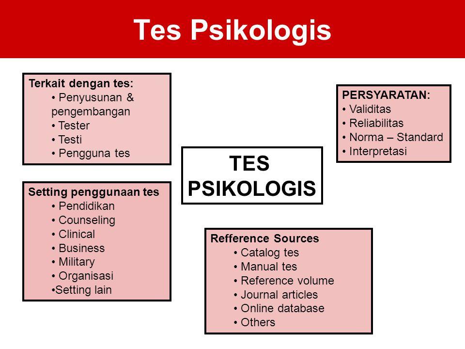 Tes Psikologis Terkait dengan tes: Penyusunan & pengembangan Tester Testi Pengguna tes Setting penggunaan tes Pendidikan Counseling Clinical Business