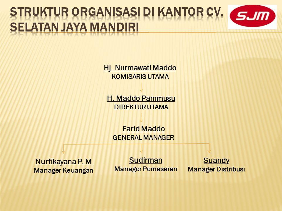 Hj. Nurmawati Maddo KOMISARIS UTAMA H. Maddo Pammusu DIREKTUR UTAMA Farid Maddo GENERAL MANAGER Nurfikayana P. M Manager Keuangan Sudirman Manager Pem