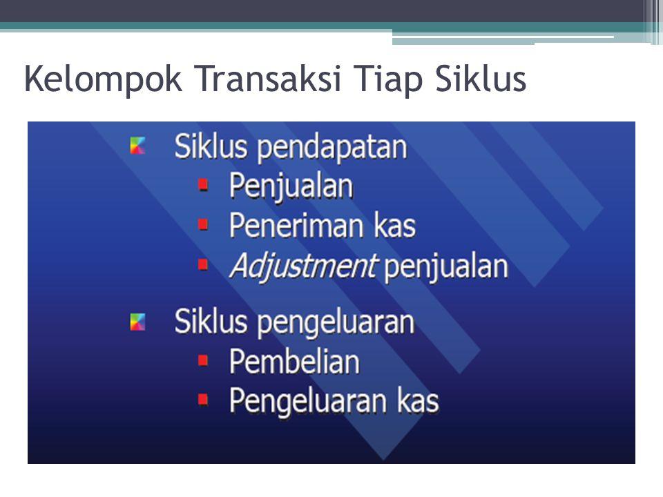 Kelompok Transaksi Tiap Siklus