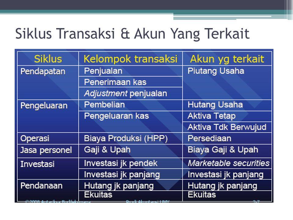 Siklus Transaksi & Akun Yang Terkait