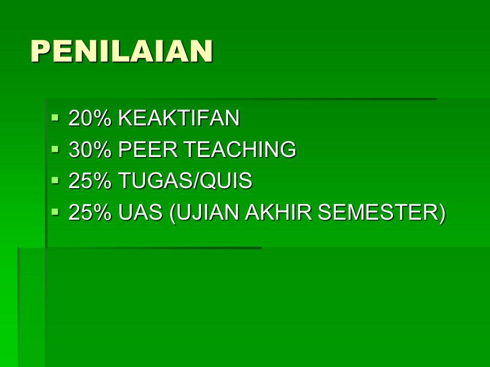 PENILAIAN  20% KEAKTIFAN  30% PEER TEACHING  25% TUGAS/QUIS  25% UAS (UJIAN AKHIR SEMESTER)