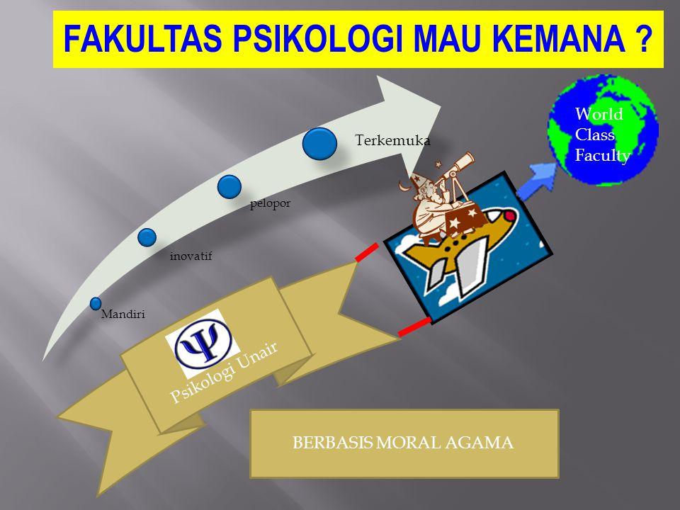 Vision & Wisdom (Wasis & Kawicaksanan) Leadership (Kepemimpinan) Commitment (Kaprasetyan) Dedication (Kebaktian) REKTOR DEKAN DOSEN TENAGA KEPENDIDIKAN MAHASISWA