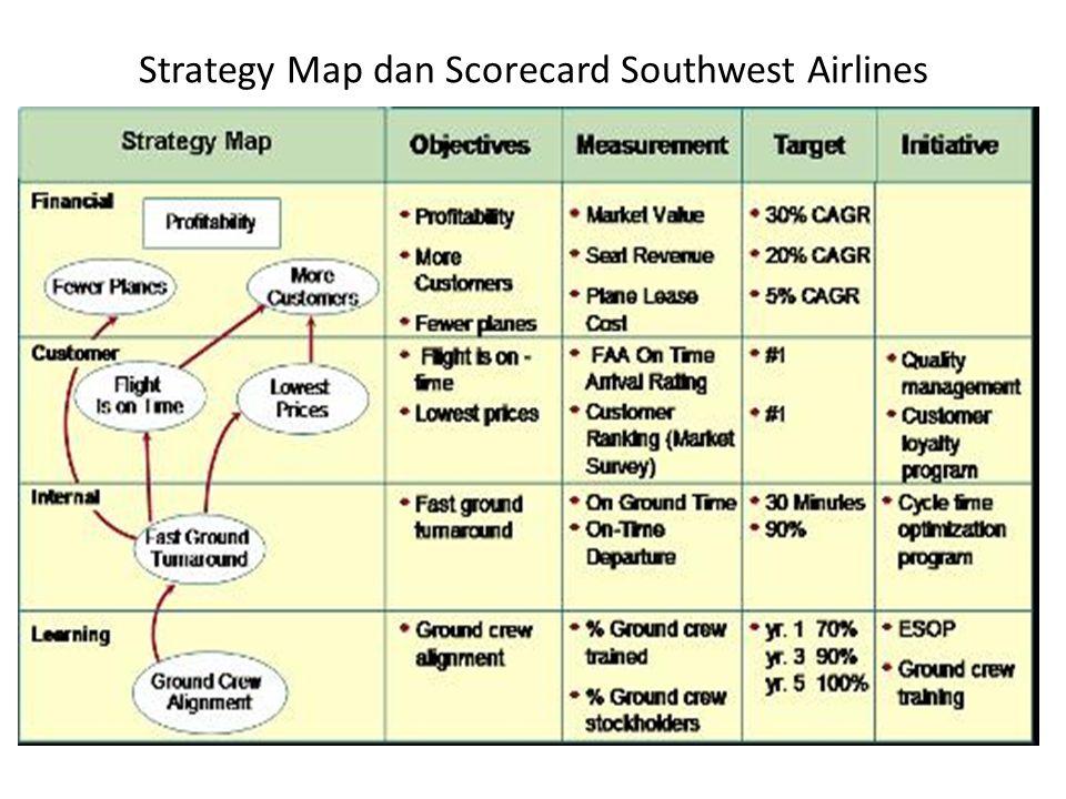 Strategy Map dan Scorecard Southwest Airlines