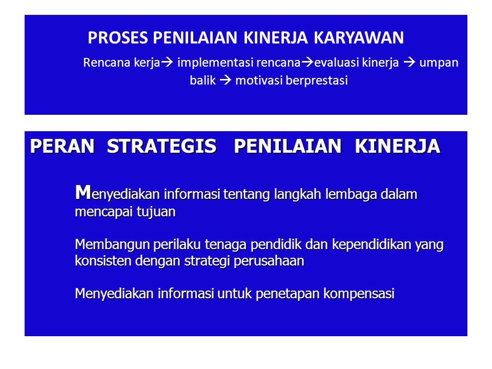 PROSES PENILAIAN KINERJA KARYAWAN Rencana kerja  implementasi rencana  evaluasi kinerja  umpan balik  motivasi berprestasi PERAN STRATEGIS PENILAI