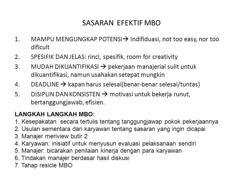 SASARAN EFEKTIF MBO 1.MAMPU MENGUNGKAP POTENSI  Indifiduasi, not too easy, nor too dificult 2.SPESIFIK DAN JELAS: rinci, spesifik, room for creativit