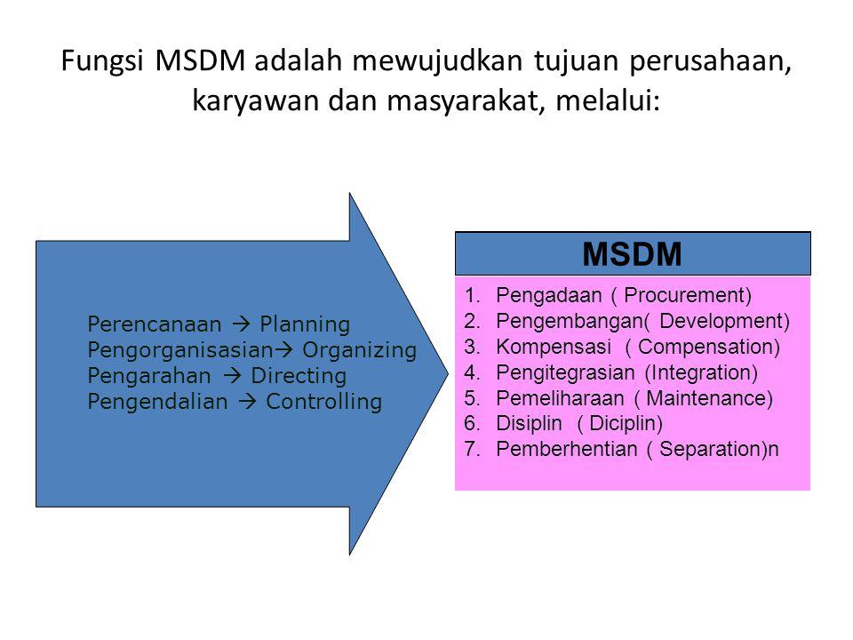 Fungsi MSDM adalah mewujudkan tujuan perusahaan, karyawan dan masyarakat, melalui: 1.Pengadaan ( Procurement) 2.Pengembangan( Development) 3.Kompensas