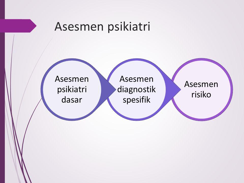 Asesmen psikiatri Asesmen risiko Asesmen diagnostik spesifik Asesmen psikiatri dasar