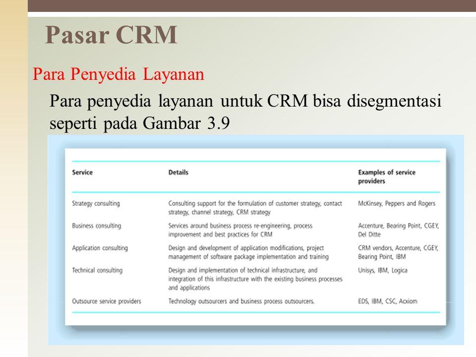 06/04/2015Mulyati13 Pasar CRM Para Penyedia Layanan Para penyedia layanan untuk CRM bisa disegmentasi seperti pada Gambar 3.9