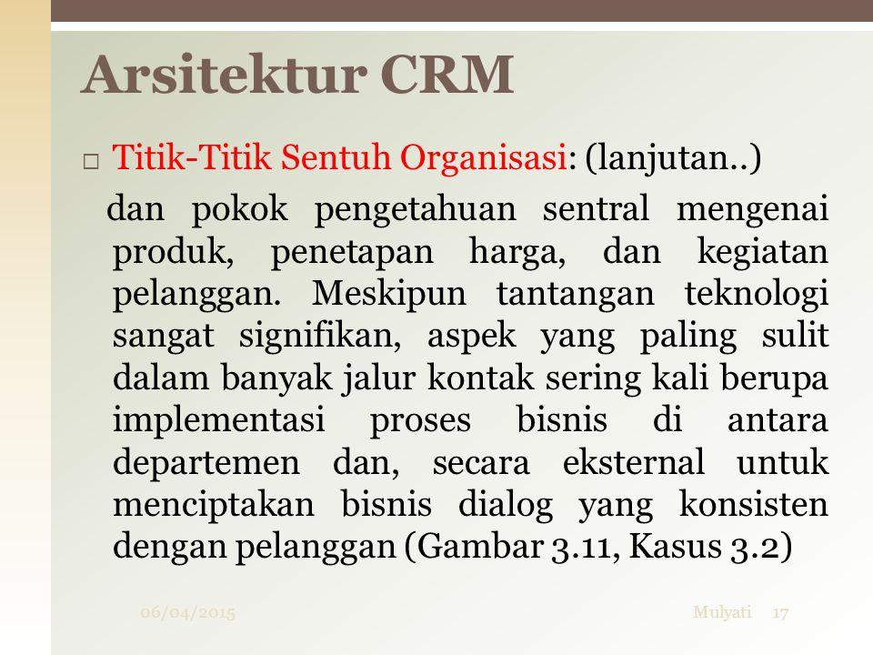 06/04/2015Mulyati17 Arsitektur CRM  Titik-Titik Sentuh Organisasi: (lanjutan..) dan pokok pengetahuan sentral mengenai produk, penetapan harga, dan k