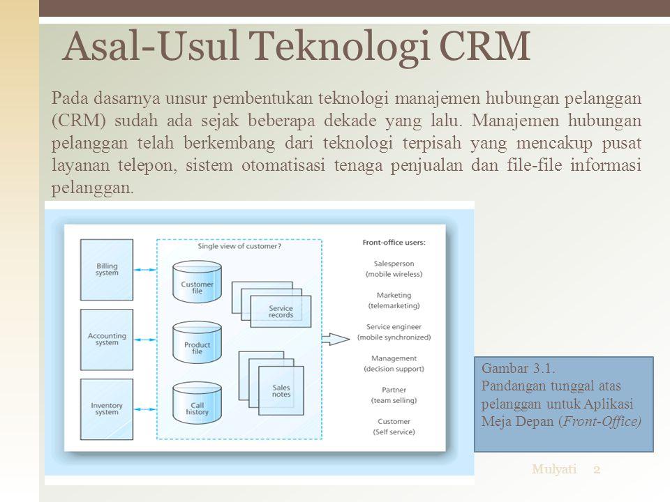 Asal-Usul Teknologi CRM 06/04/20152Mulyati Pada dasarnya unsur pembentukan teknologi manajemen hubungan pelanggan (CRM) sudah ada sejak beberapa dekad