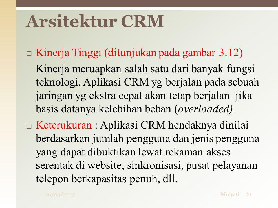 06/04/2015Mulyati21  Kinerja Tinggi (ditunjukan pada gambar 3.12) Kinerja meruapkan salah satu dari banyak fungsi teknologi. Aplikasi CRM yg berjalan