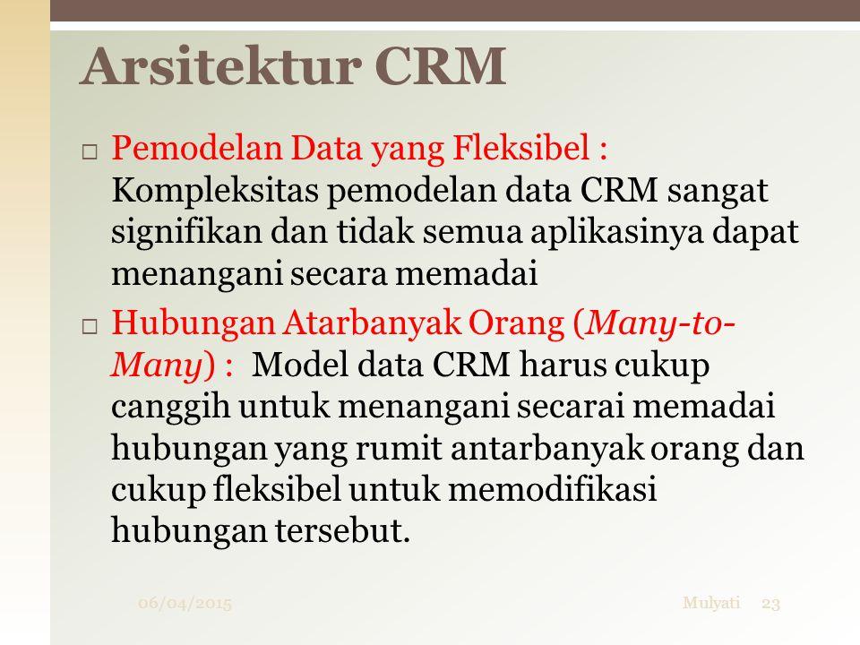 06/04/2015Mulyati23  Pemodelan Data yang Fleksibel : Kompleksitas pemodelan data CRM sangat signifikan dan tidak semua aplikasinya dapat menangani se