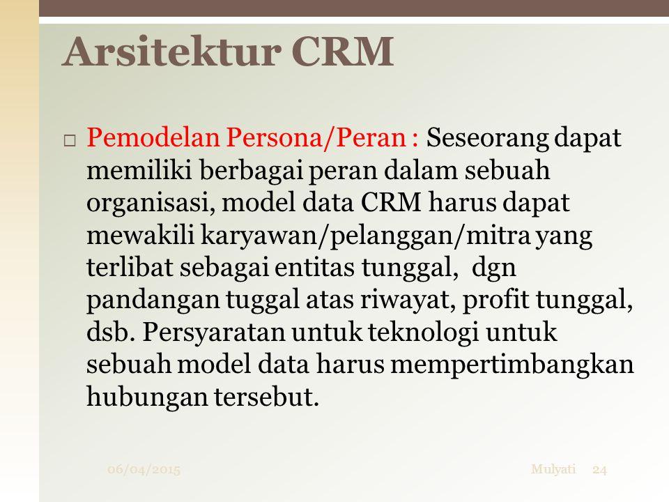 06/04/2015Mulyati24  Pemodelan Persona/Peran : Seseorang dapat memiliki berbagai peran dalam sebuah organisasi, model data CRM harus dapat mewakili k