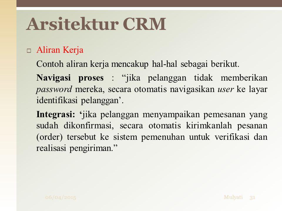 """06/04/2015Mulyati31  Aliran Kerja Contoh aliran kerja mencakup hal-hal sebagai berikut. Navigasi proses : """"jika pelanggan tidak memberikan password m"""