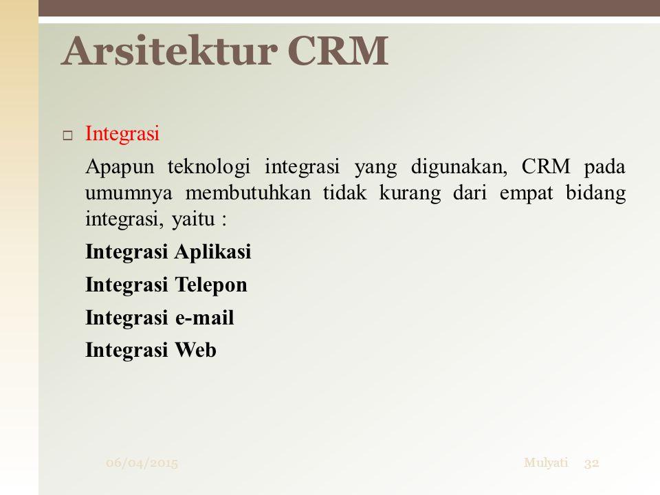 06/04/2015Mulyati32 Arsitektur CRM  Integrasi Apapun teknologi integrasi yang digunakan, CRM pada umumnya membutuhkan tidak kurang dari empat bidang