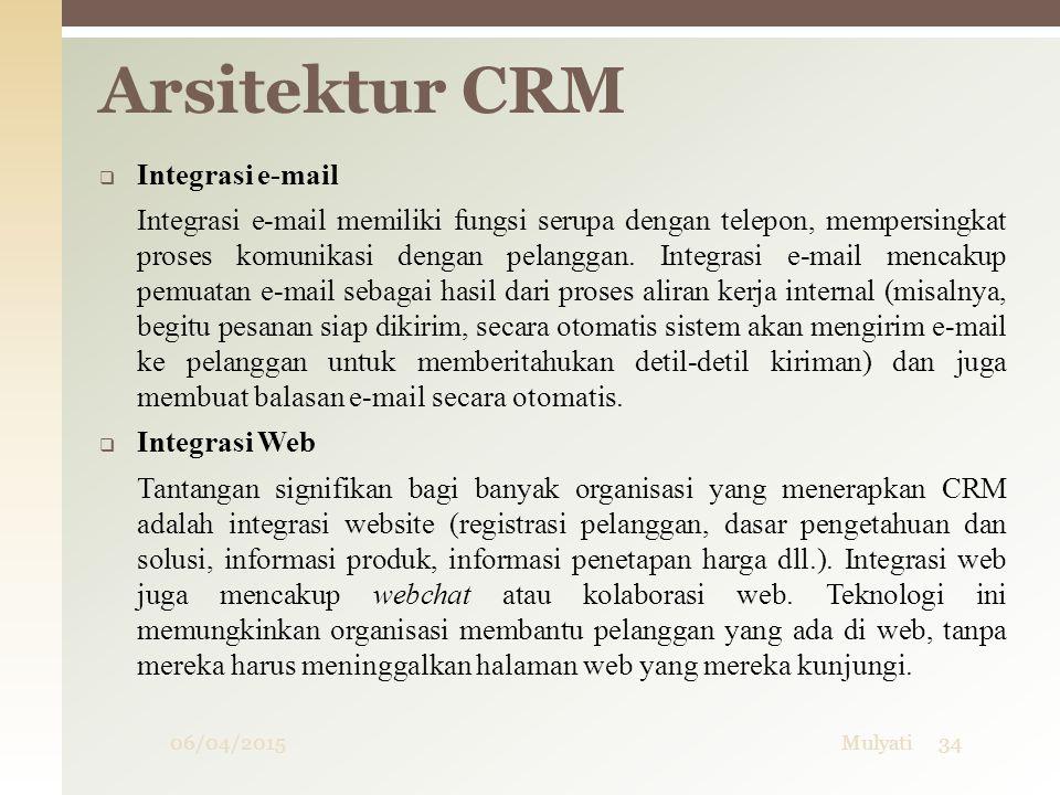 06/04/2015Mulyati34  Integrasi e-mail Integrasi e-mail memiliki fungsi serupa dengan telepon, mempersingkat proses komunikasi dengan pelanggan. Integ