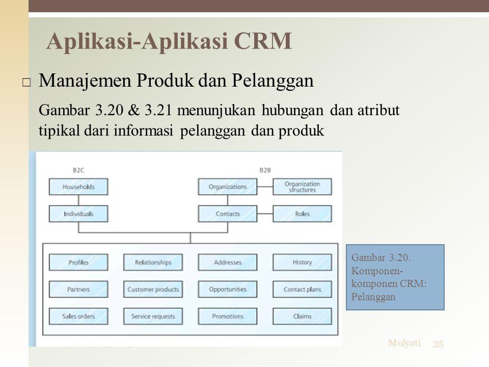  Manajemen Produk dan Pelanggan Gambar 3.20 & 3.21 menunjukan hubungan dan atribut tipikal dari informasi pelanggan dan produk 06/04/2015Mulyati35 Ap