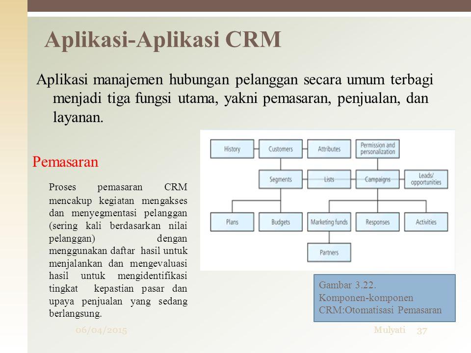Aplikasi-Aplikasi CRM 06/04/201537Mulyati Aplikasi manajemen hubungan pelanggan secara umum terbagi menjadi tiga fungsi utama, yakni pemasaran, penjua