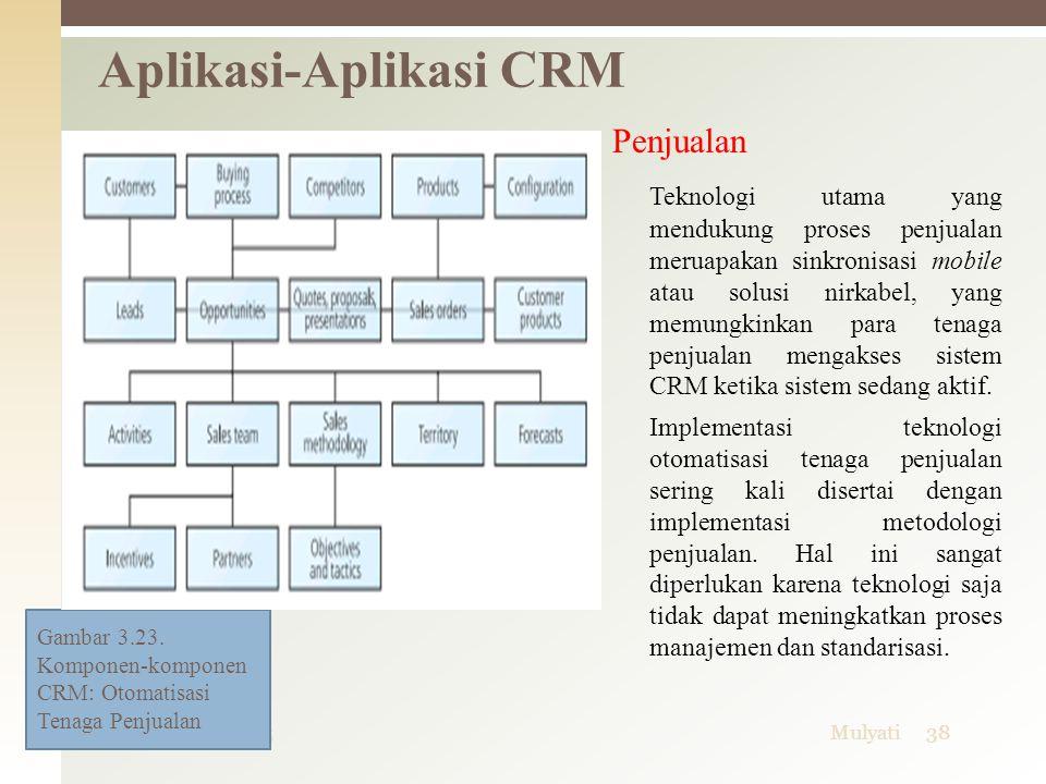 06/04/2015 Mulyati38 Aplikasi-Aplikasi CRM Penjualan Teknologi utama yang mendukung proses penjualan meruapakan sinkronisasi mobile atau solusi nirkab