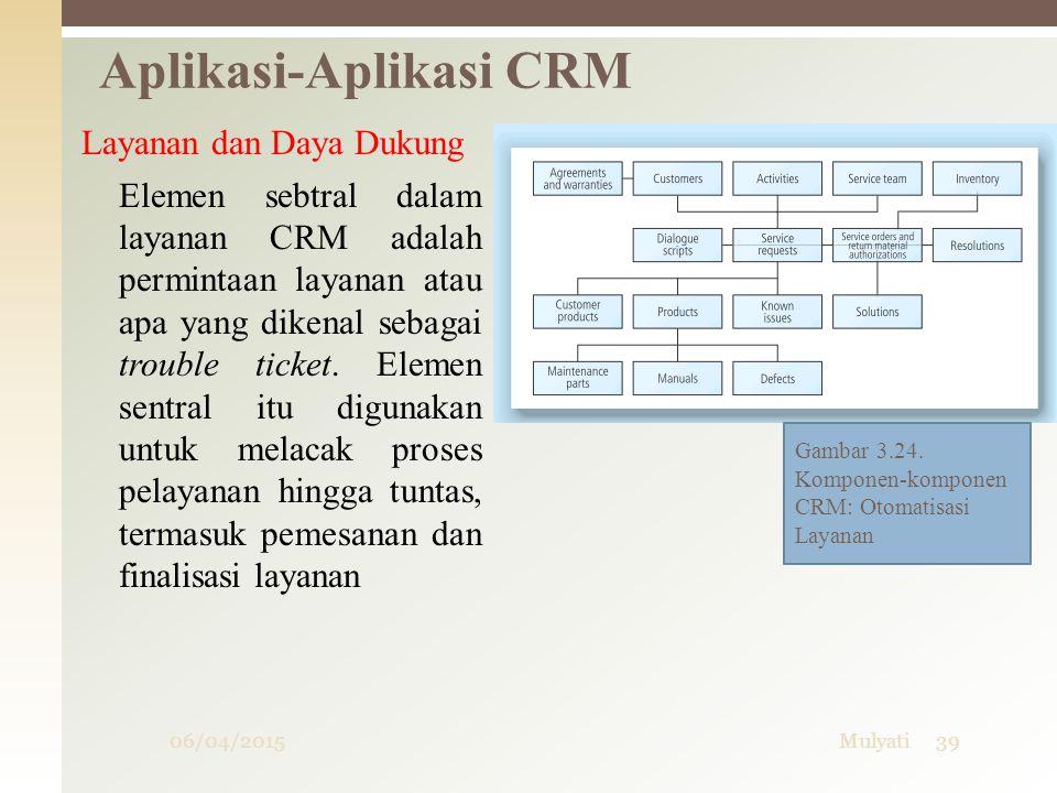 06/04/2015Mulyati39 Aplikasi-Aplikasi CRM Layanan dan Daya Dukung Elemen sebtral dalam layanan CRM adalah permintaan layanan atau apa yang dikenal seb